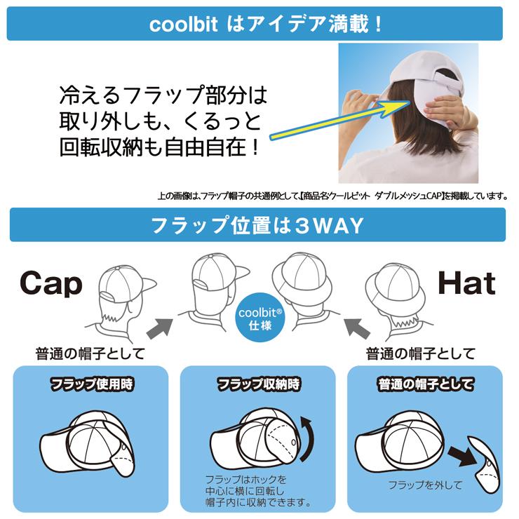 coolbitはアイディア満載,冷えるフラップ部分は取り外しも、くるっと回転収納も自由自在,フラップ位置は3way