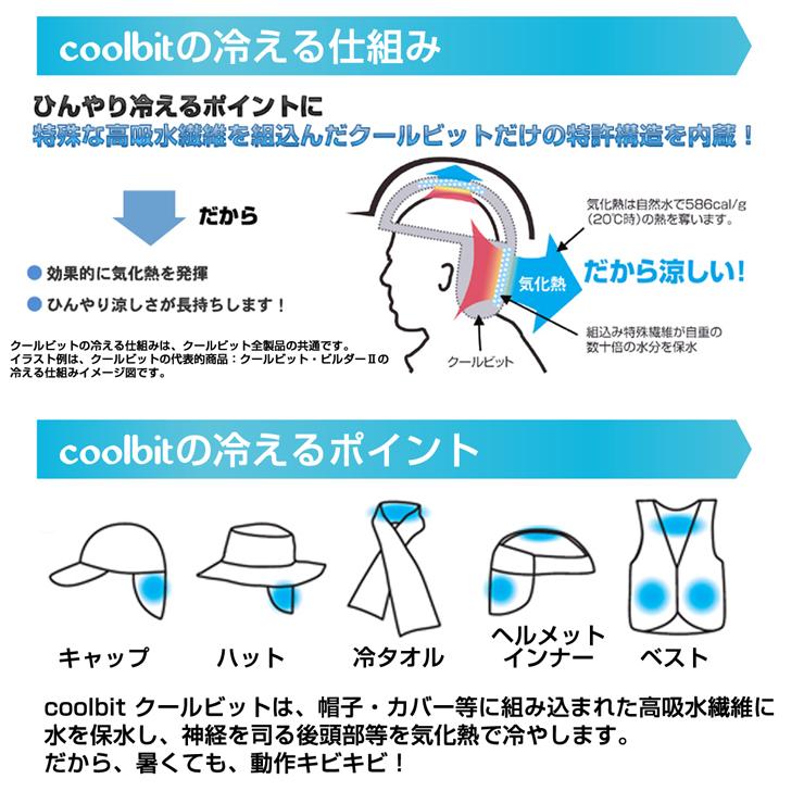 coolbit冷える仕組み,ひんやり冷えるポイントに特殊な高吸水繊維を組込んだクールビットだけの特許構造を内蔵!,効果的に気化熱を発揮ひんやり涼しさが長持ちします!,coolbitの冷えるポイント,後頭部等を気化熱で冷やします