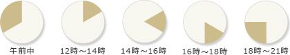 配送時間指定:午前中/12~14時/14~16時/16~18時/18~21時