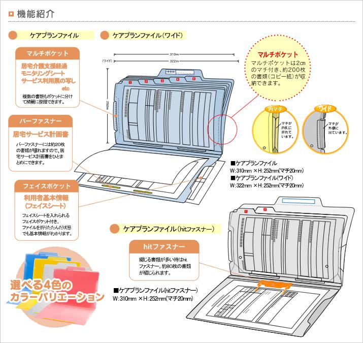 ファイル関連商品機能紹介