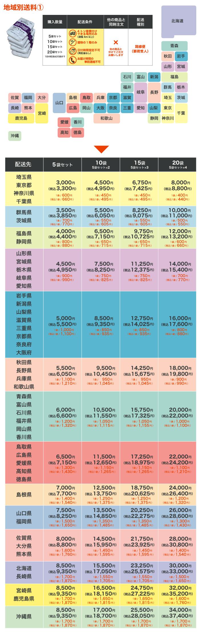 """""""ギルトセメント5袋セット送料"""""""