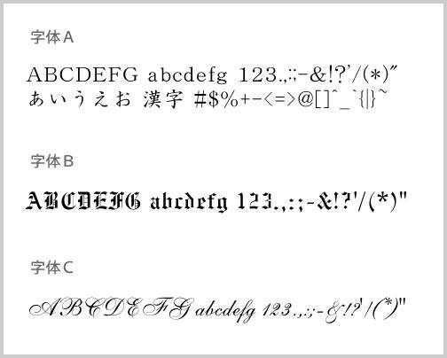 字体イメージ(A〜C)
