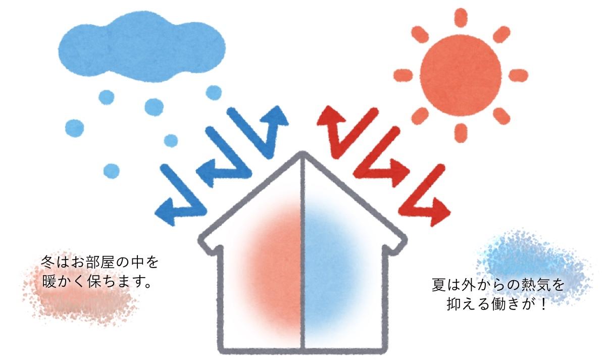 冬はお部屋の中を暖かく保ち、夏は外からの熱気を抑える高機能な断熱カーテン。