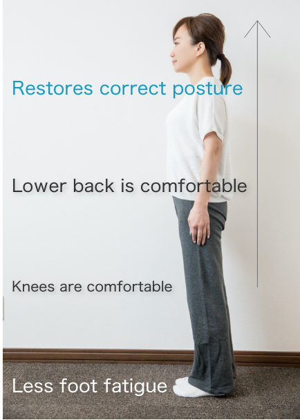 Restores correct posture