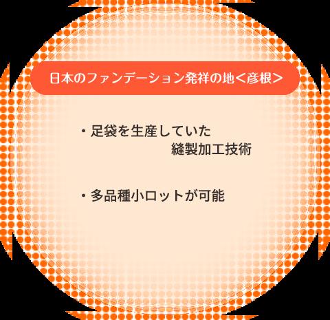 """下着の魔術師""""田村 蓉子 ・女性の体型と補正下着を知り尽くした、50年の経験 ・女性ならではの細やかな気配り"""