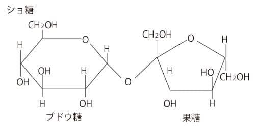 ショ糖の化学構造