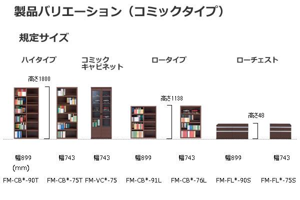 コミックシェルフ 製品バリエーション/規定サイズ