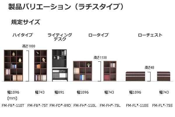 ラチス 製品バリエーション/規定サイズ