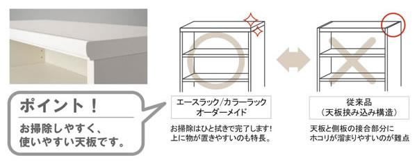 天板はフラットできれいに保てる天板かぶせ構造