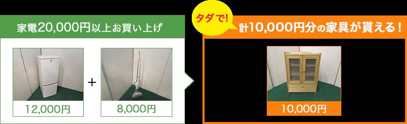 家電20,000円以上お買い上げで、計10,000円分の家具が貰える!