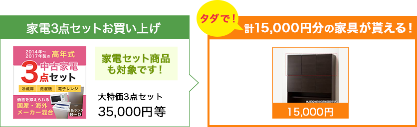 家電3点セットお買い上げで、計15,000円分の家具が貰える!