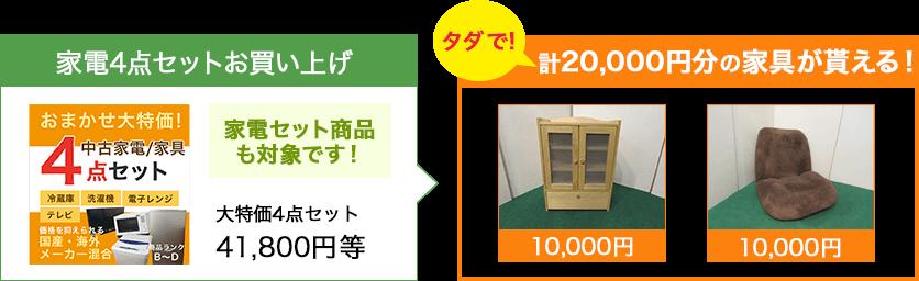 家電4点セットお買い上げで、計20,000円分の家具が貰える!