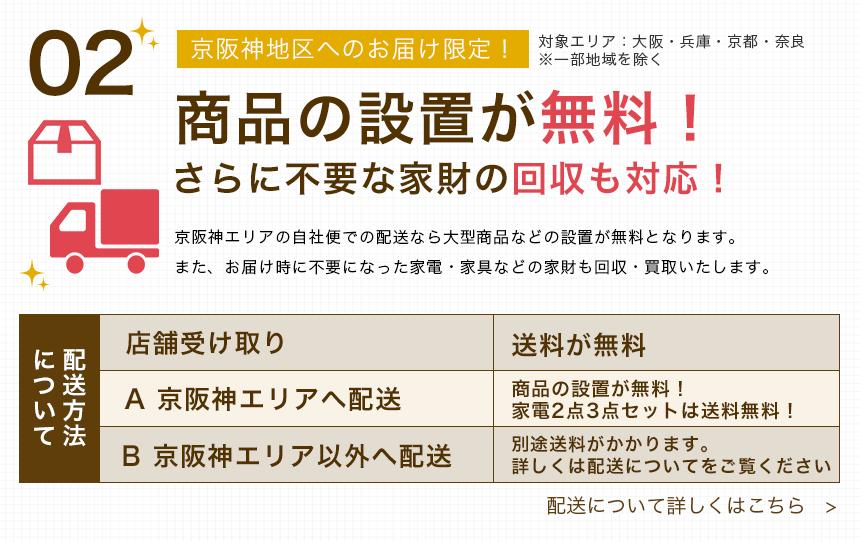 2.京阪神エリアは設置無料!