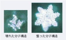 分子構造イメージ