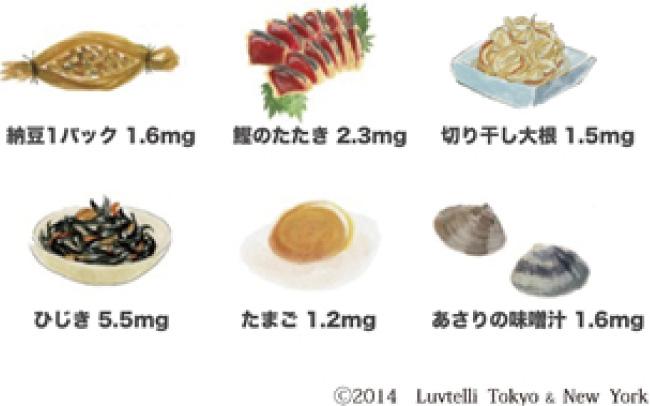 納豆1パック1.6mg、鰹のたtき2.3mg 切り干し大根1.5mg、ひじき5.5mg、たまご1.2mg、あさりの味噌汁1.6mg