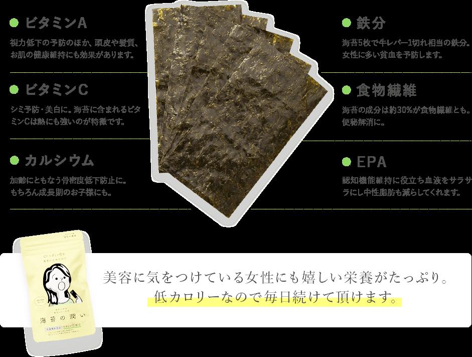 日本古来の海苔のパワーを