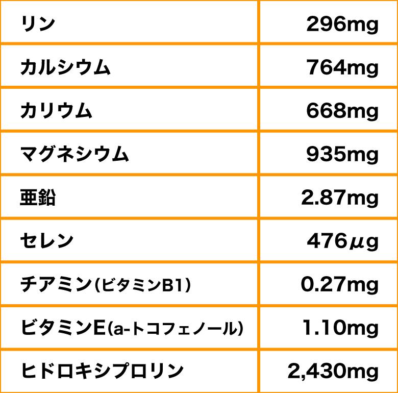 UTA SUPLI含有 ナマコ粉末100gあたりの成分(推定値)