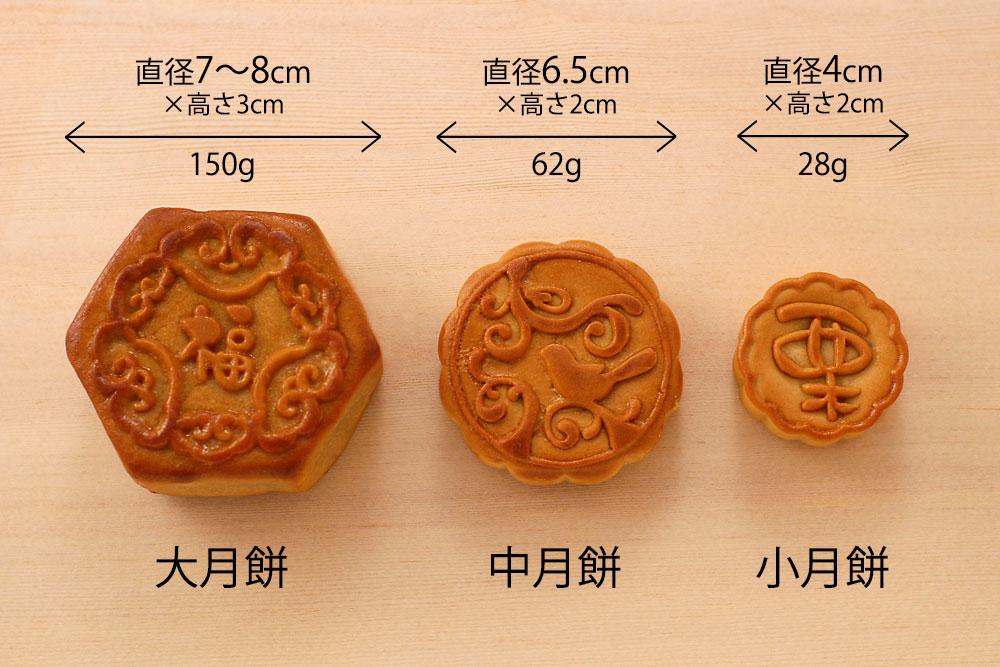 月餅サイズ比較