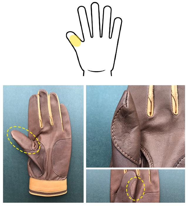 親指の腹部分