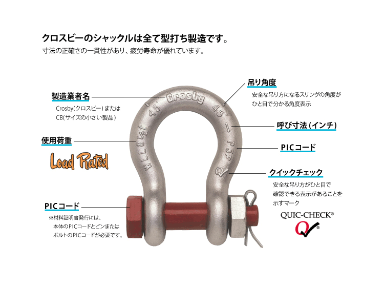 吊り角度 安全な吊り方になるスリングの角度が一目でわかる角度表示