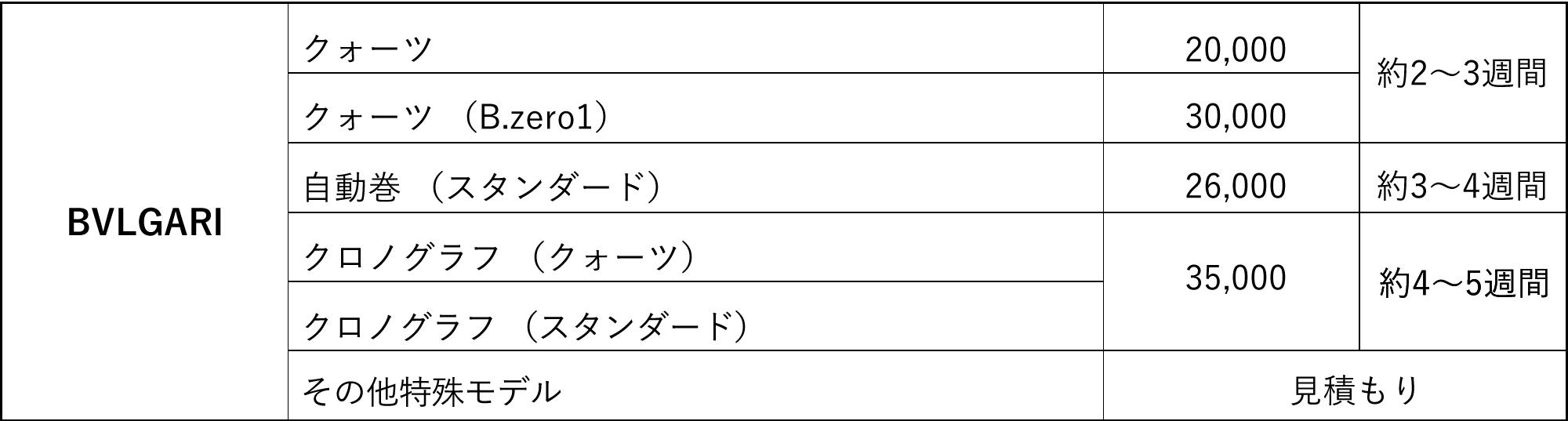 BVLGARI オーバーホール料金表
