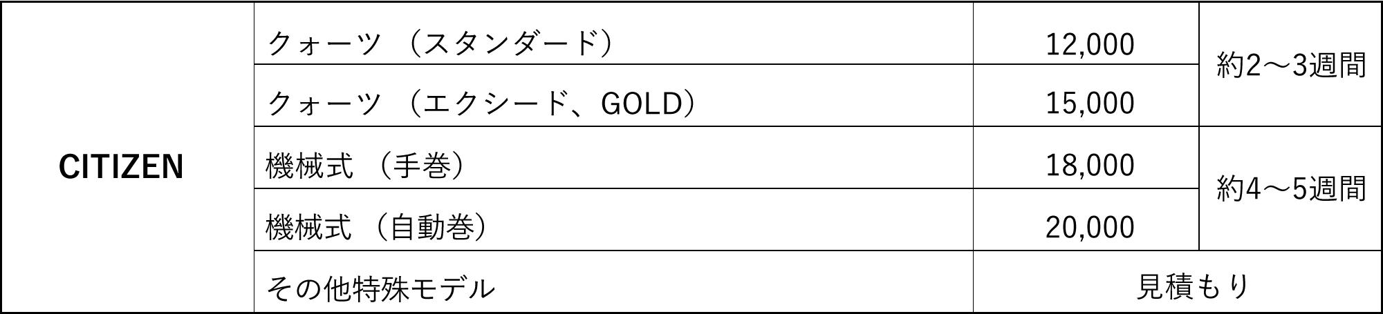 CITIZEN オーバーホール料金表