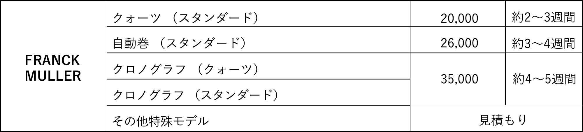 FRANCK MULLER オーバーホール料金表
