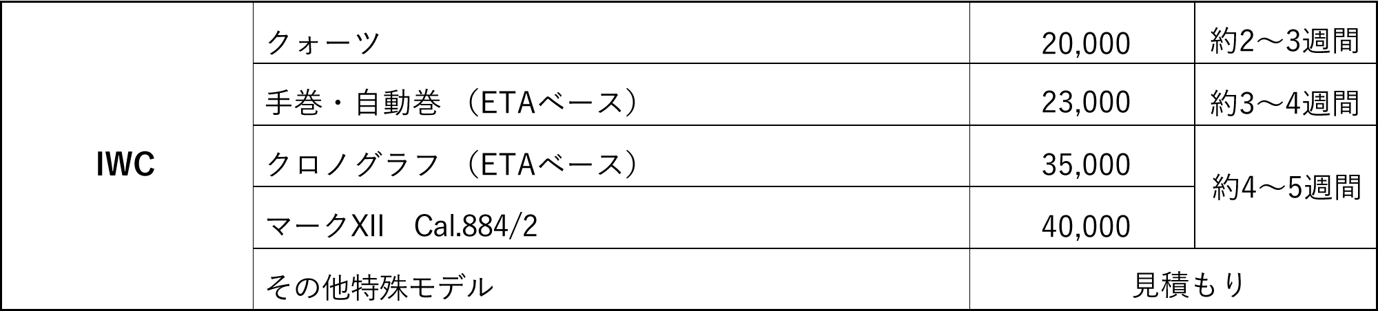 IWC オーバーホール料金表