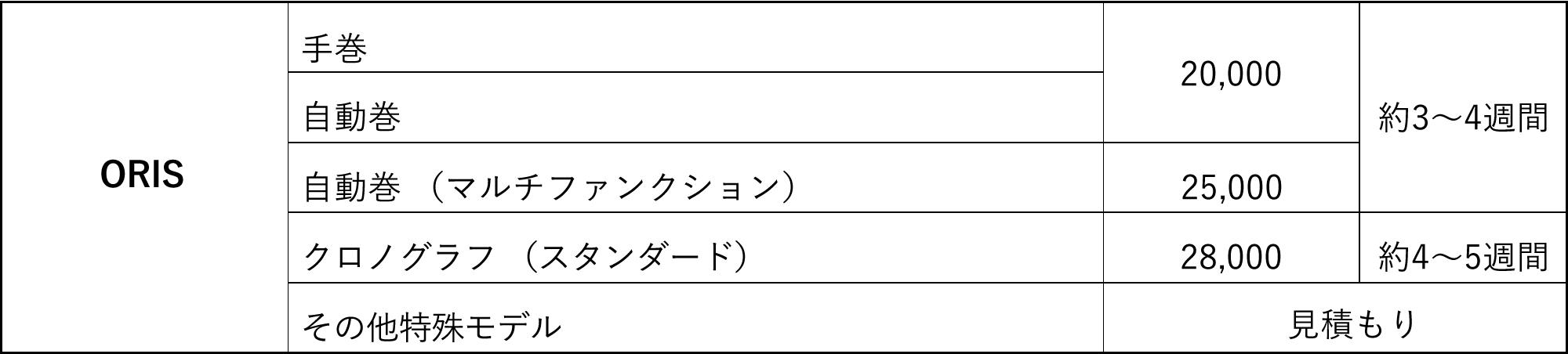 ORIS オーバーホール料金表
