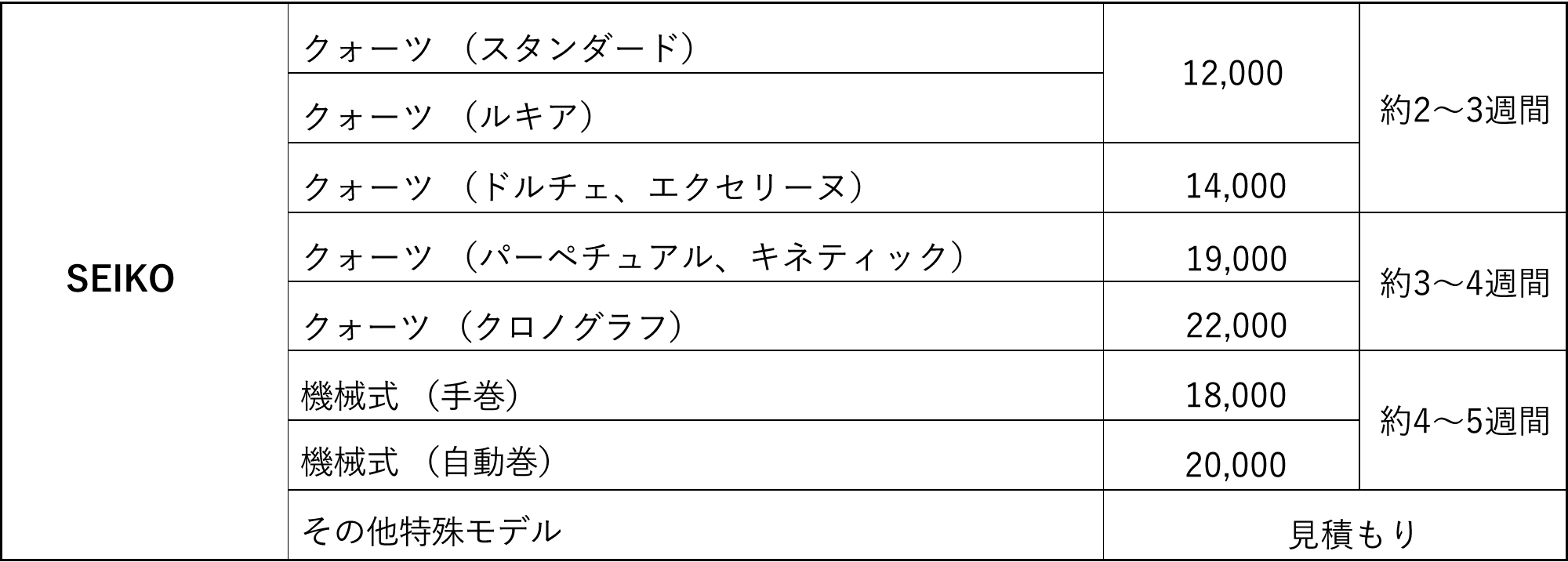 SEIKO オーバーホール料金表