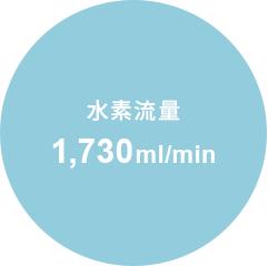 水素流量 1,730ml/min