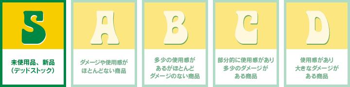 RANK-B