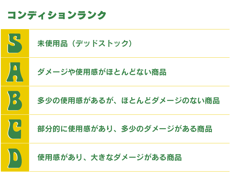 Grapefruitmoon Onlineshop コンディション