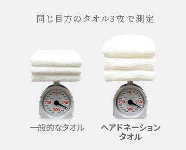 同じ目方のタオル3枚で測定