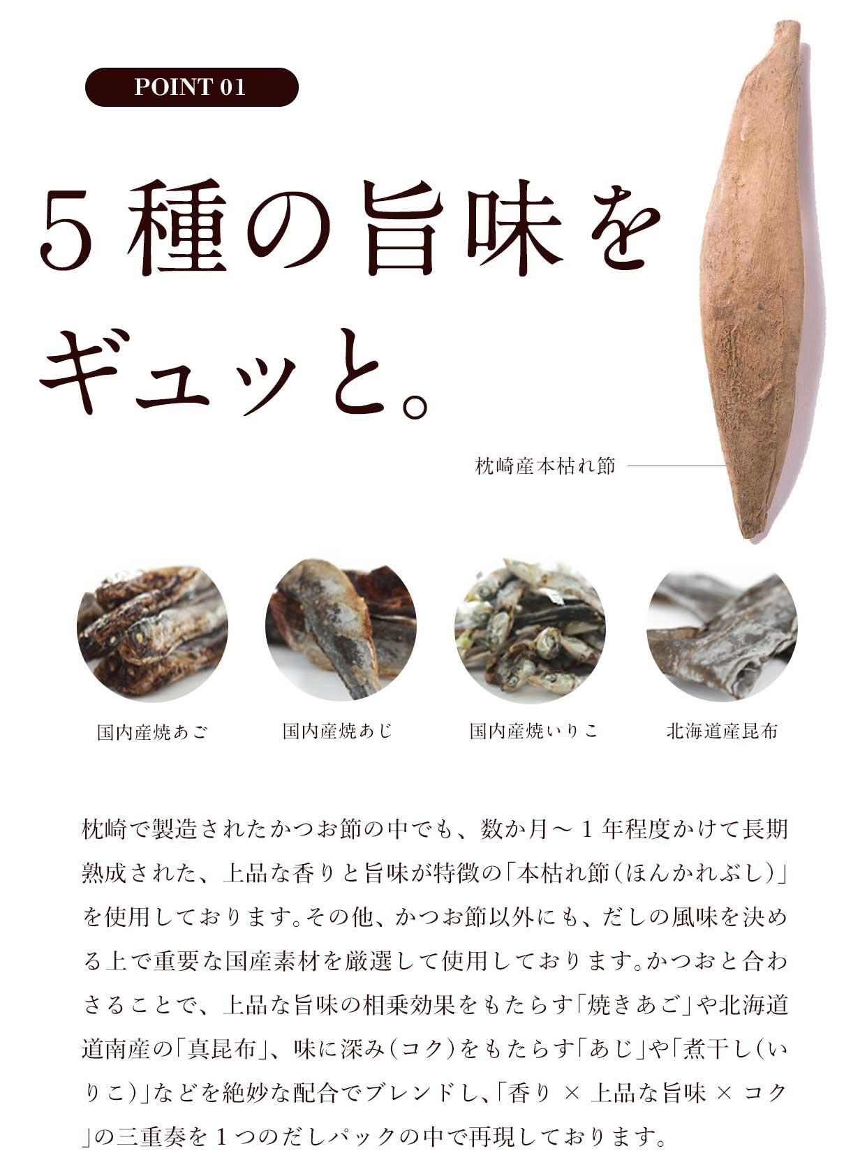 5種の旨味を ギュッと。枕崎で製造されたかつお節の中でも、数か月〜1年程度かけて長期熟成された、上品な香りと旨味が特徴の「本枯れ節(ほんかれぶし)」を使用しております。その他、かつお節以外にも、だしの風味を決める上で重要な国産素材を厳選して使用しております。かつおと合わさることで、上品な旨味の相乗効果をもたらす「焼きあご」や北海道道南産の「真昆布」、味に深み(コク)をもたらす「あじ」や「煮干し(いりこ)」などを絶妙な配合でブレンドし、「香り×上品な旨味×コク」の三重奏を1つのだしパックの中で再現しております。