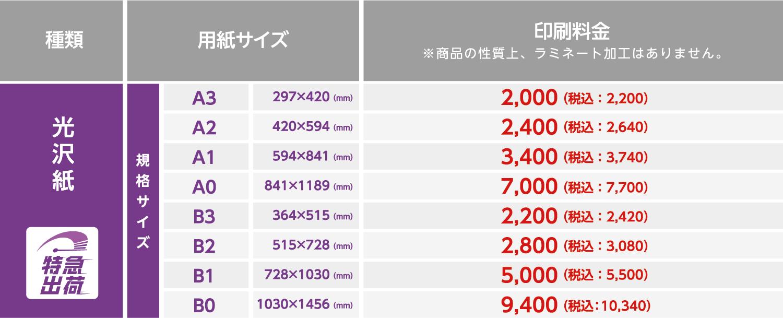 光沢紙の特急料金