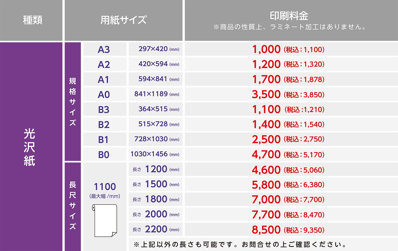 光沢紙料金表