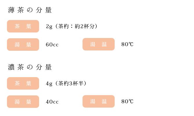 抹茶 鵬雲の淹れる温度や分量