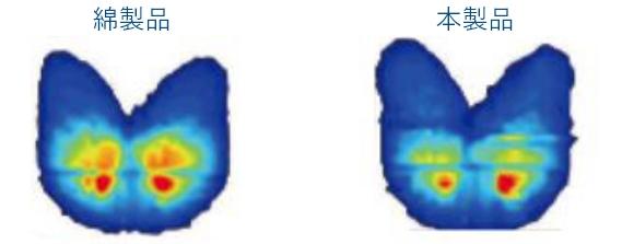 体圧分散の比較